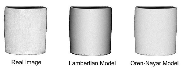 Image displaying Oren-Nayar diffuse lighting on a very rough vase, compared with a photo and a lambertian version