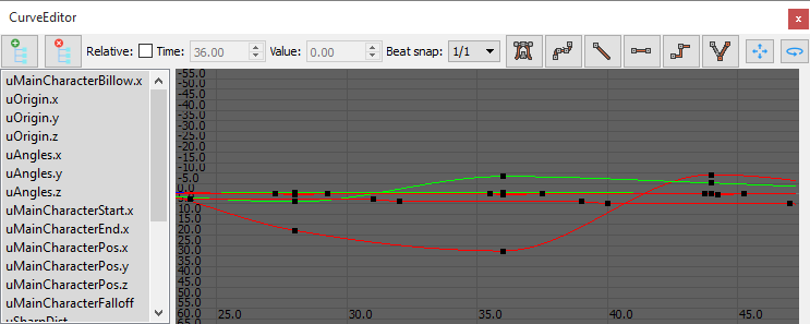 Screenshot of the curve editor, showing various controls in a toolbar, a list of animateable properties on the left, and a big graph showing animation curves in the center