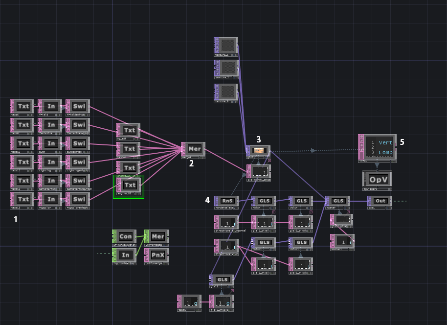 Screenshot with 5 numbers referenced below: Render pipeline made as Touch Designer node-graph
